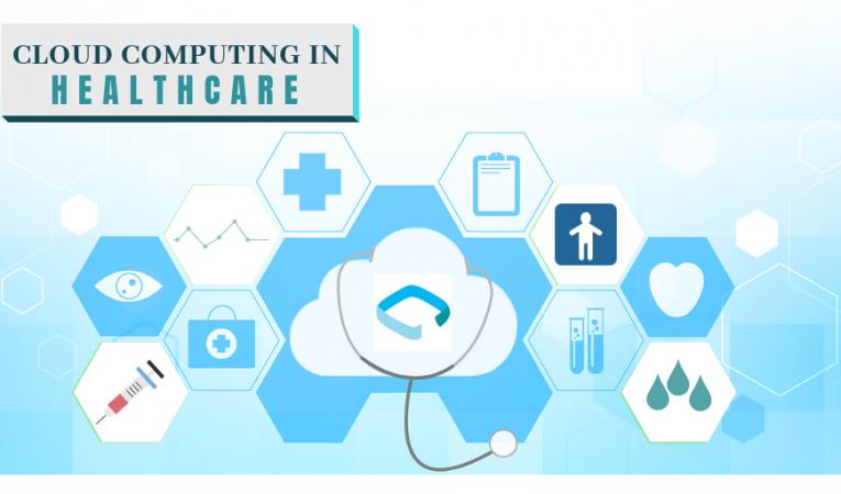 History Behind Cloud Computing in Healthcare