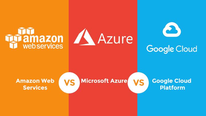 race between Amazon's AWS, Google's Compute Engine and Microsoft's Windows Azure