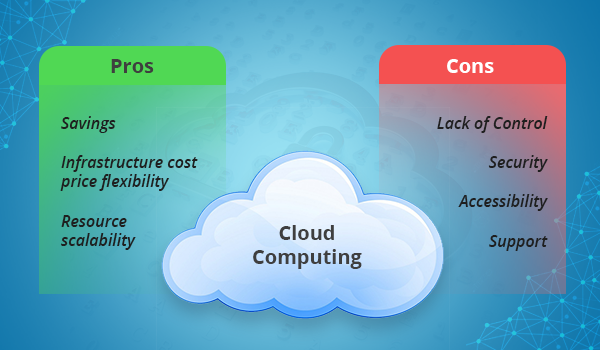 What is Cloud Computing and What Are Its Pros and Cons?