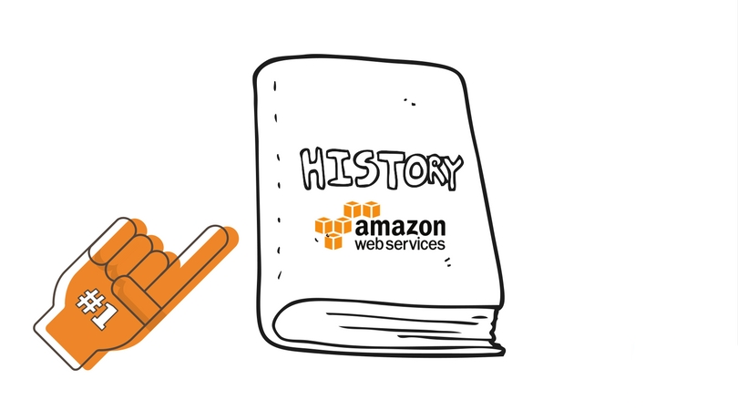 Amazon Web Services History
