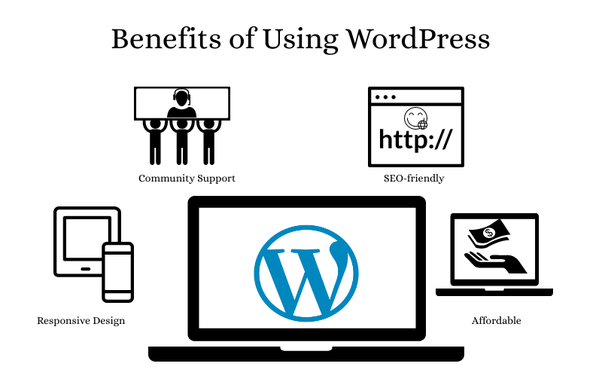 The Real Advantages of WordPress