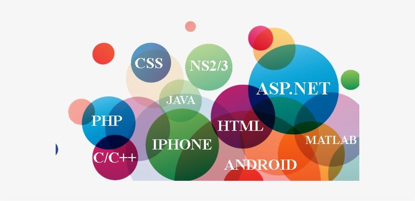 Offshore PHP ASP Net Developer Available for Hiring