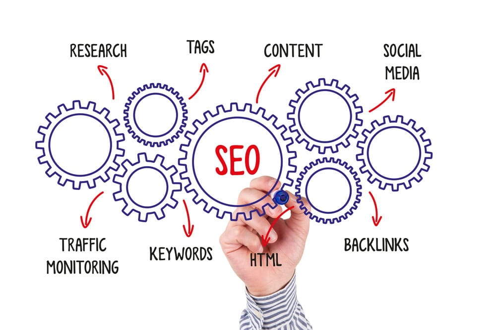 """4 Local SEO """"Truths"""" That Are Now More Fiction Than Fact"""