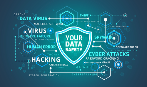 How Cyber Security Training Can Protect Your Business From Hackers
