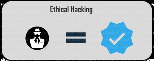 Ethical Hacking – Quick Enjoyable Explanation