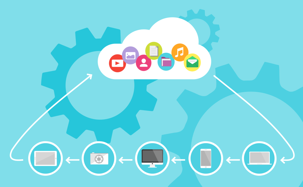 Electronic Discovery And Cloud Computing