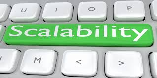 What Does Scalability Mean in Cloud Computing?