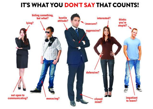 Test Your Body Language Skills