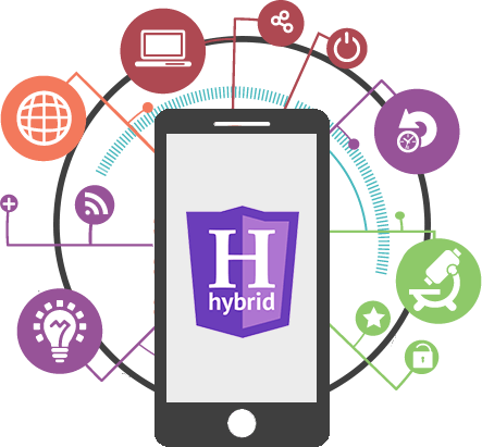 Do You Need to Know Everything About Hybrid App Development?