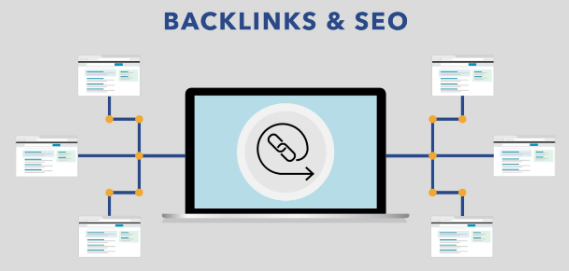 Backlinks and How They Intertwine With SEO