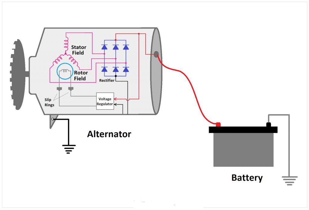How to Maintain Your Car Alternator