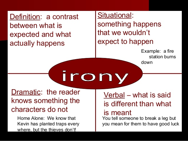 Use of Different Types of Irony in English Literature
