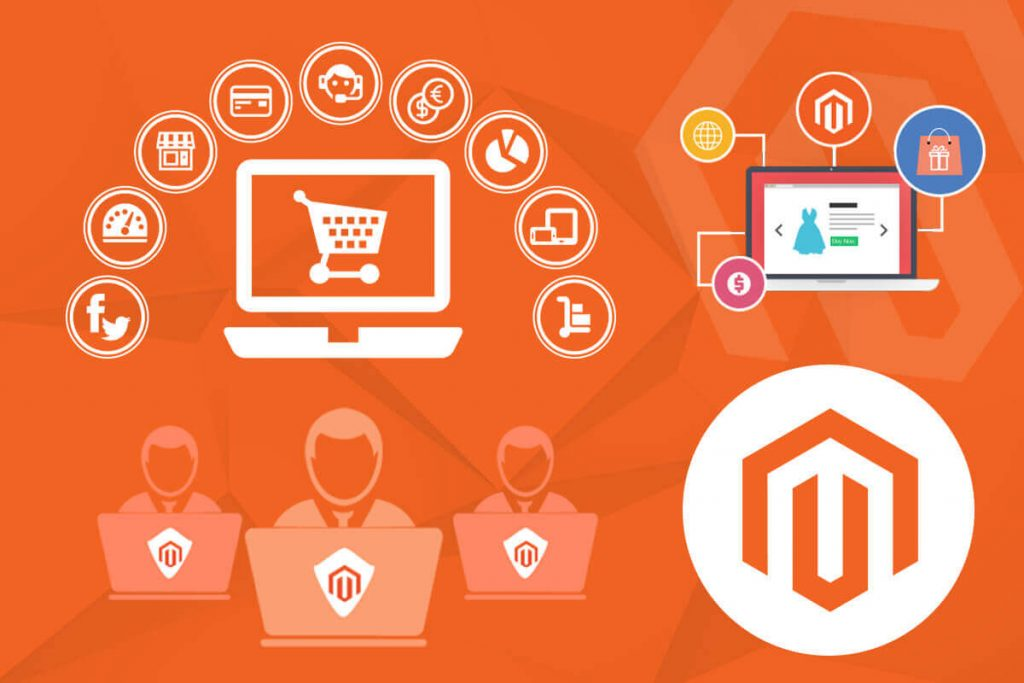 Your Way to Success Through Magento eCommerce Development