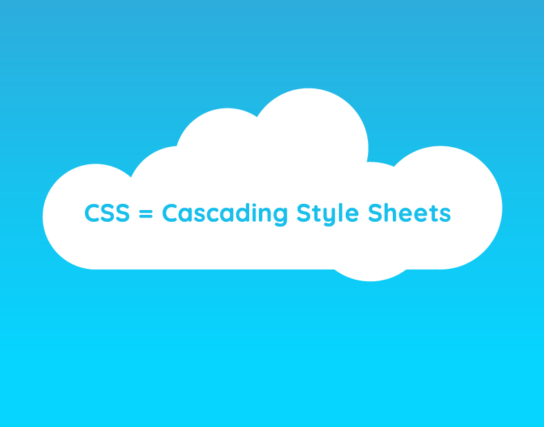 Cascading Style Sheets and Email Display