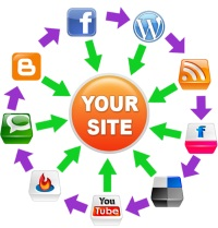 Generate Thousands of Backlinks Using Social Networking Sites
