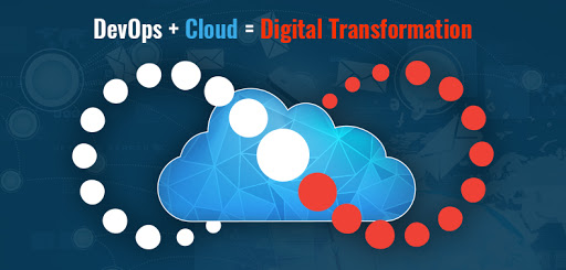 Are DevOps and Cloud Essential Assets in Digital Transformation?