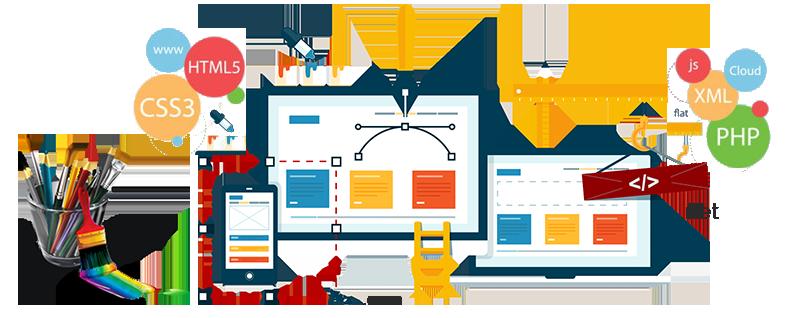 Web Design and Development Information