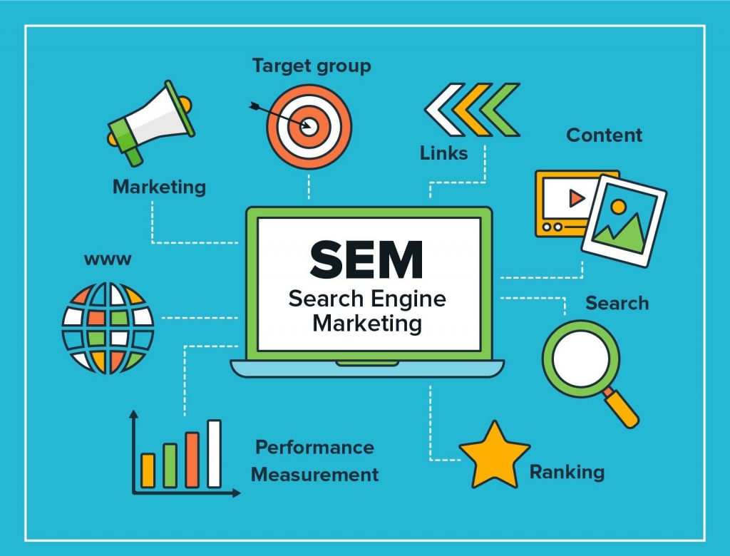 Make Money Online With Search Engine Marketing